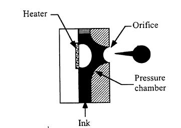 Thermal ink-jet