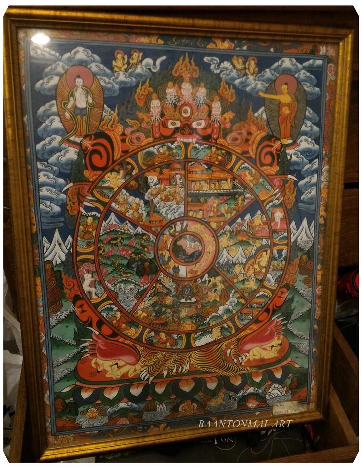 ภาพวาดทังก้า Wheel of Life ศิลปะทิเบต