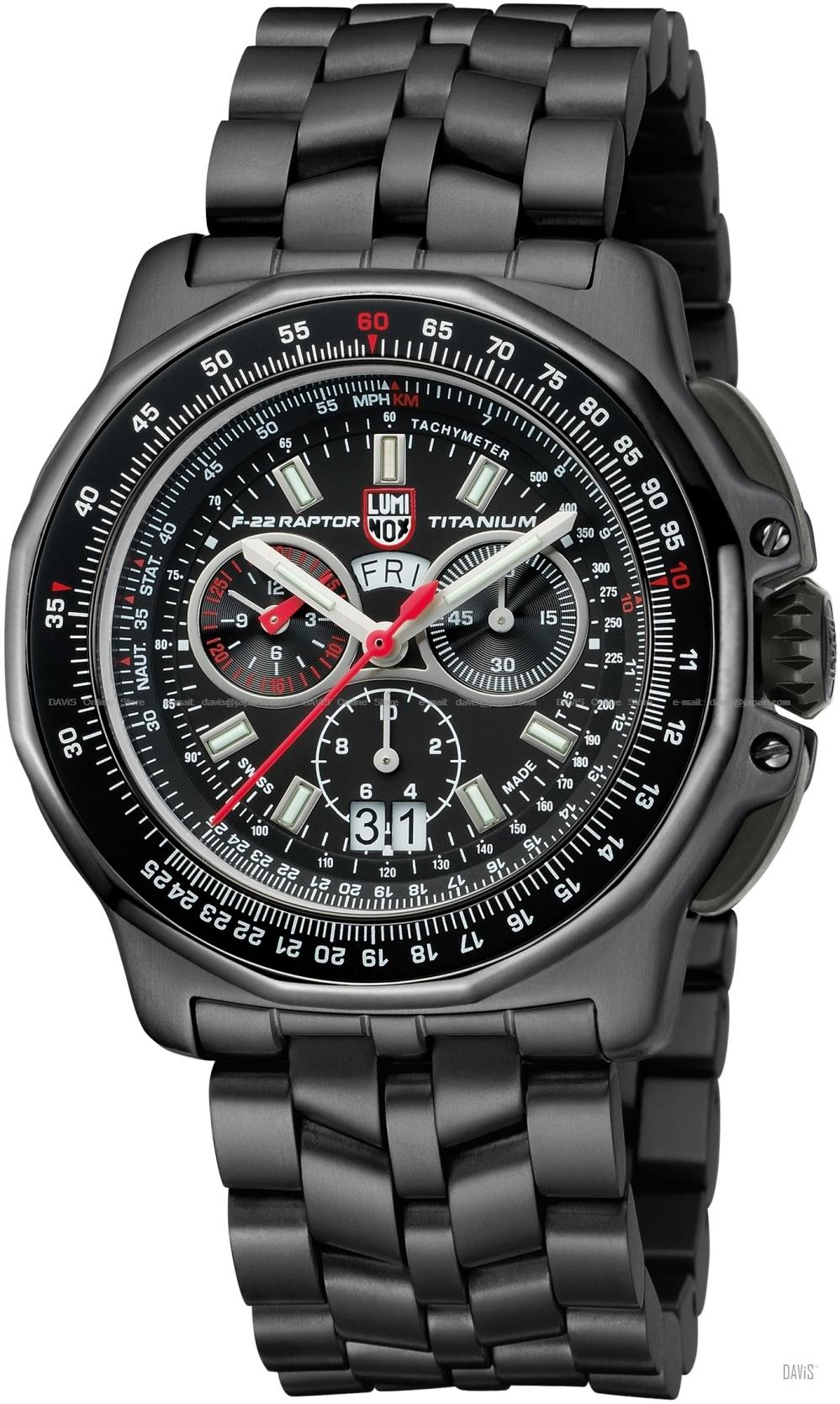 นาฬิกา Luminox รุ่น LUMINOX 9272 F-22 RAPTOR 9200 SERIES