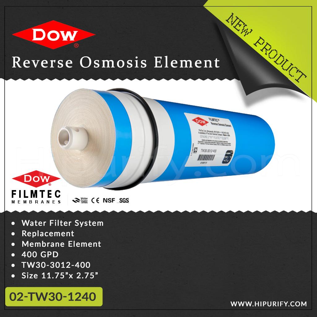 ไส้กรอง RO Membrane 400 GPD Filmtec USA.