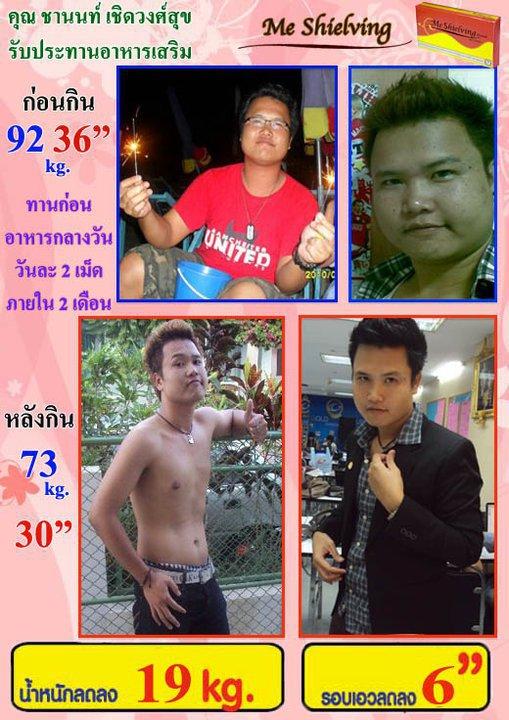 อาหารเสริม,อาหารเสริมลดน้ำหนัก,วิธีลดน้ำหนัก